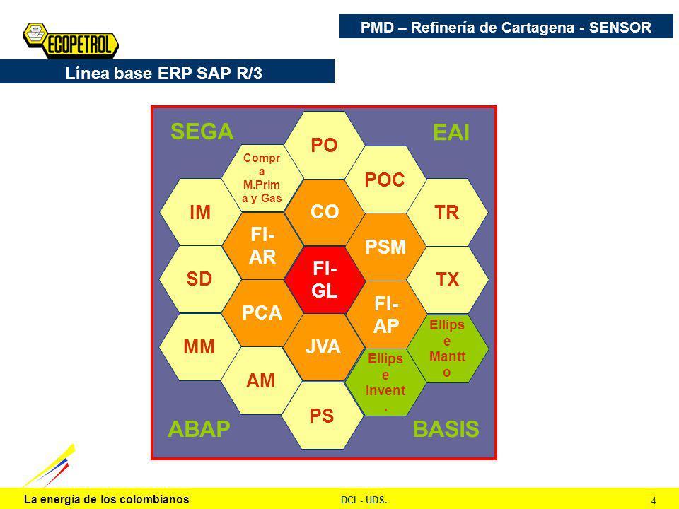 La energía de los colombianos DCI - UDS. 4 PMD – Refinería de Cartagena - SENSOR Línea base ERP SAP R/3 FI- GL FI- AP FI- AR CO PSM JVA PCA SD TX TR M