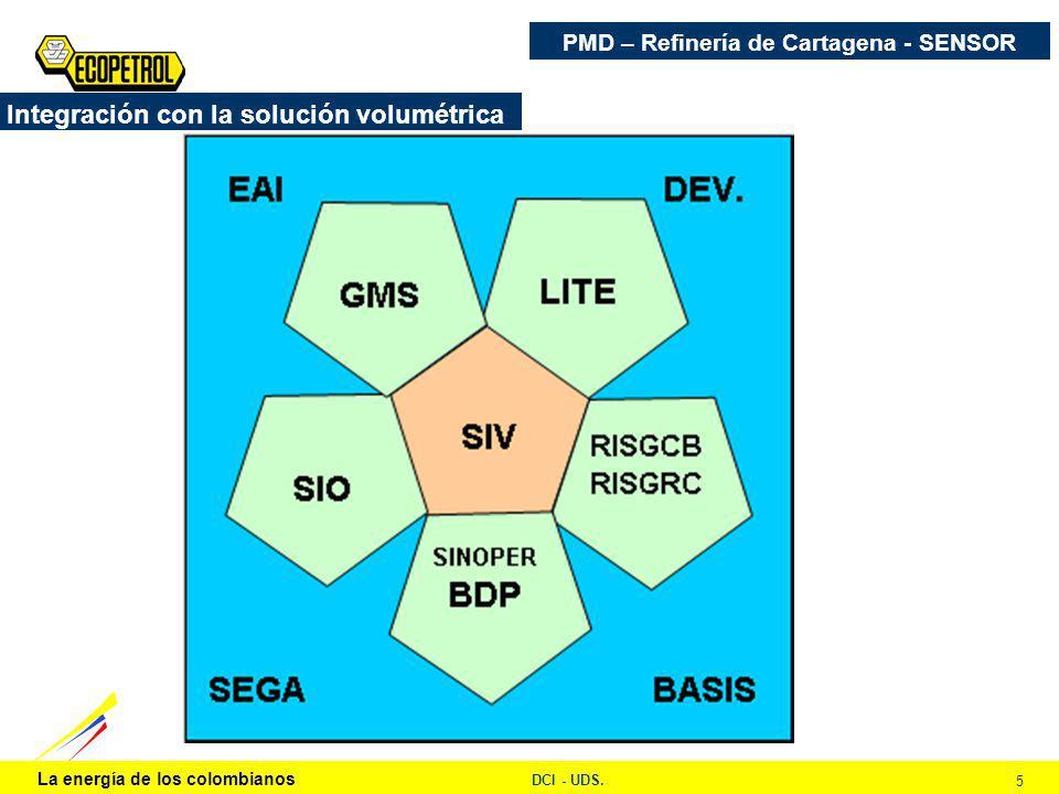 La energía de los colombianos DCI - UDS. 5 PMD – Refinería de Cartagena - SENSOR Integración con la solución volumétrica