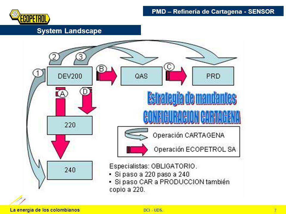 La energía de los colombianos DCI - UDS. 7 PMD – Refinería de Cartagena - SENSOR System Landscape