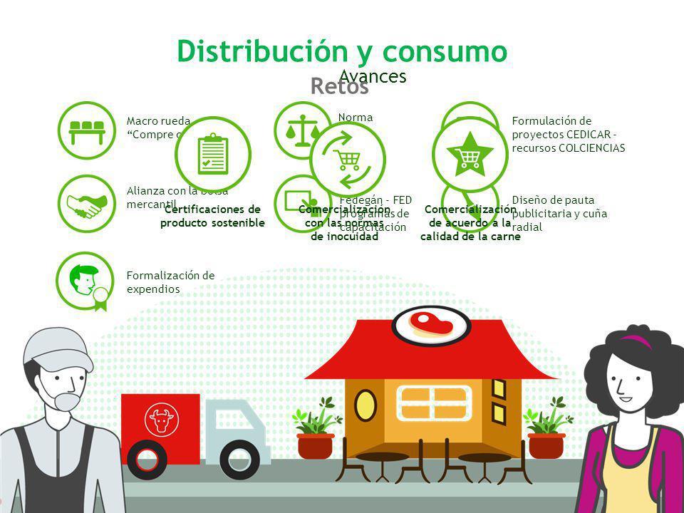 Macro rueda Compre colombiano Alianza con la bolsa mercantil Formalización de expendios Avances Norma ICTA Fedegán - FED programas de capacitación For
