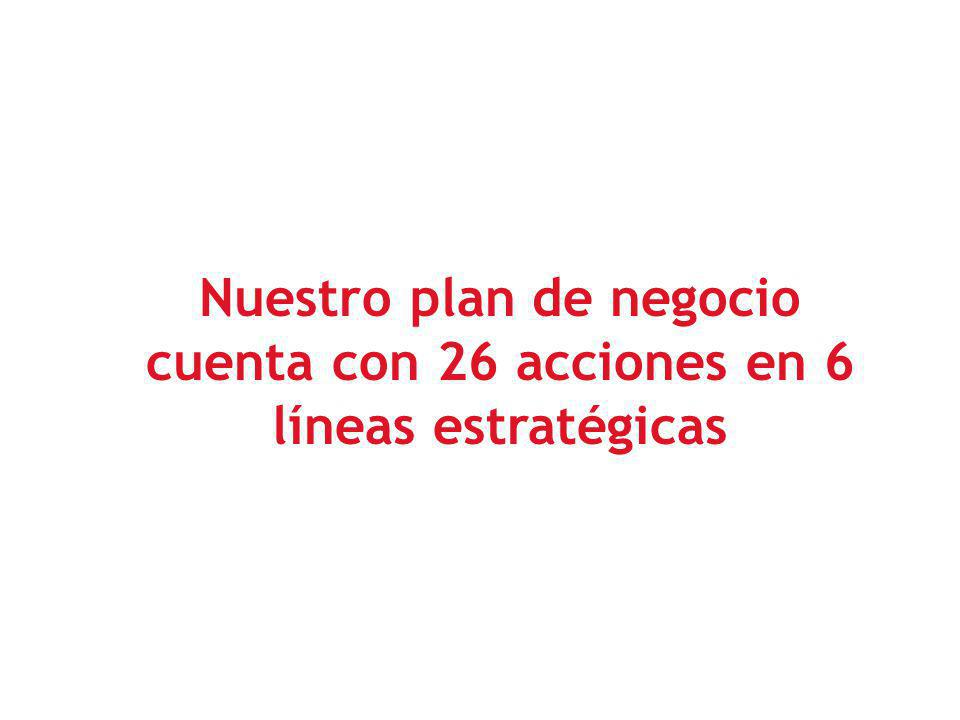 Nuestro plan de negocio cuenta con 26 acciones en 6 líneas estratégicas