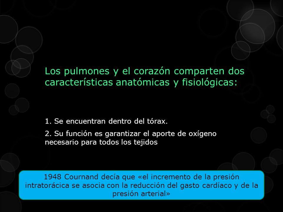 SANGRE VENOSA SISTEMICA QUE ENTRA AL VI SIN PASAR POR VASOS PULMONARES CORTOCIRCUITO ANATOMICO INTRAPULMONAR 5% GASTO NORMAL VENAS BRONQUIALES VENAS TEBESIO ABSOLUTOS ATELECTASIA ESTADOS C-C LIKE RELACION BAJA V/Q ALV.