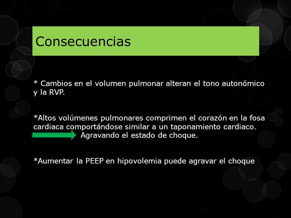 * Cambios en el volumen pulmonar alteran el tono autonómico y la RVP.