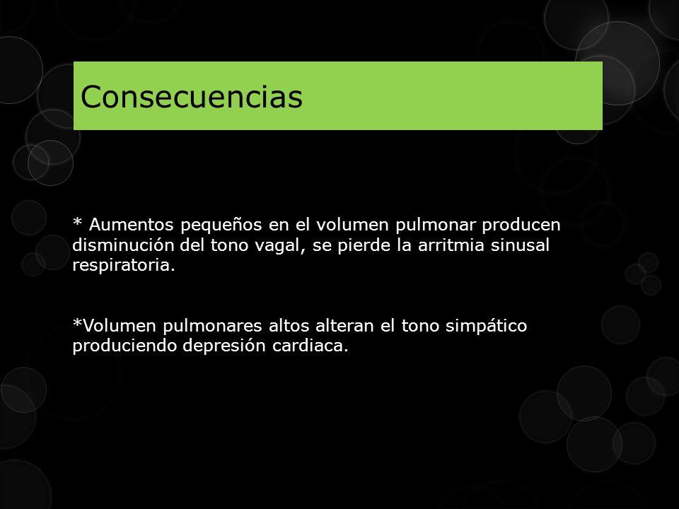 * Aumentos pequeños en el volumen pulmonar producen disminución del tono vagal, se pierde la arritmia sinusal respiratoria.