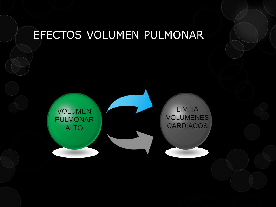 EFECTOS VOLUMEN PULMONAR VOLUMEN PULMONAR ALTO TONO AUTONÓMICO RESISTENCIA VASCULAR PULMONAR LIMITA VOLUMENES CARDIACOS