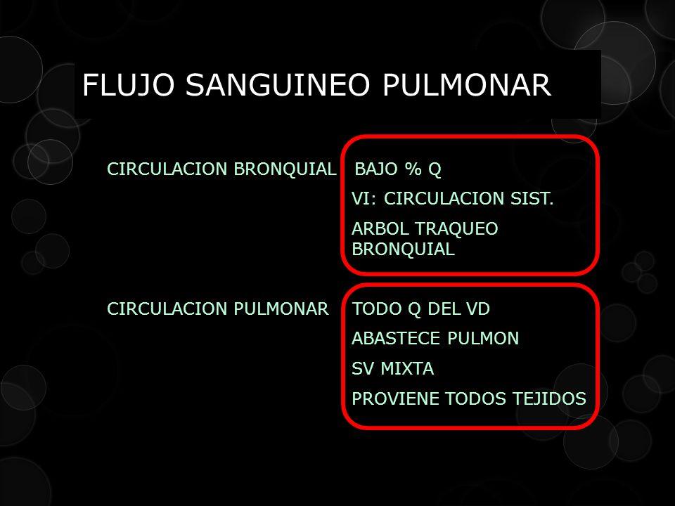 Ley de Poiseuille LIQUIDO QUE FLUYE POR UN TUBO NO DISTENSIBLE UTIL PARA CALCULAR LA RESISTENCIA VASC PULMONAR P1 –P2 = Q X R R= P1-P2 _________ Q P1 P2