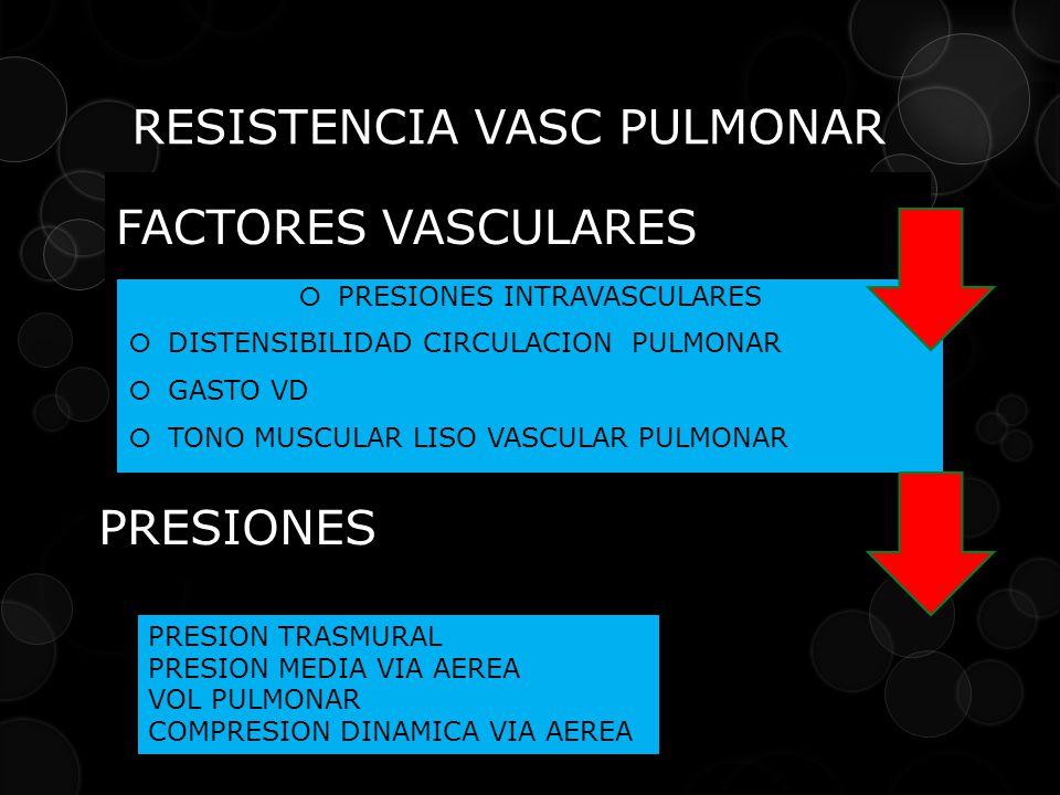 RESISTENCIA VASC PULMONAR PRESIONES INTRAVASCULARES DISTENSIBILIDAD CIRCULACION PULMONAR GASTO VD TONO MUSCULAR LISO VASCULAR PULMONAR FACTORES VASCUL