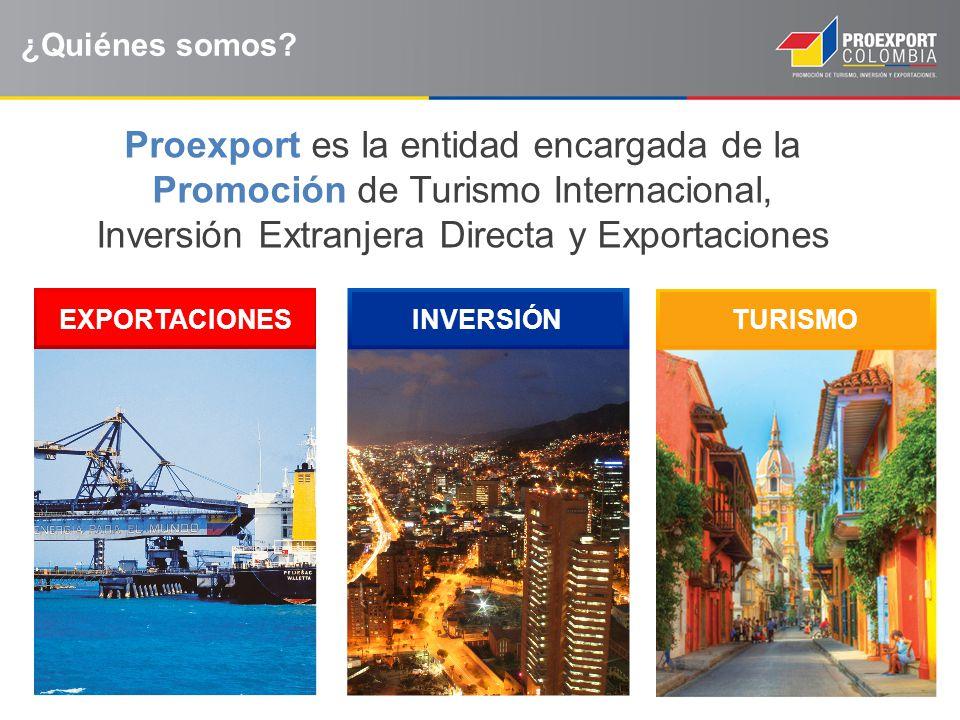 Fuente: International Air Transport Association-IATA y líneas aéreas - PROEXPORT COLOMBIA * La información no incluye tiempo de espera entre conexiones.