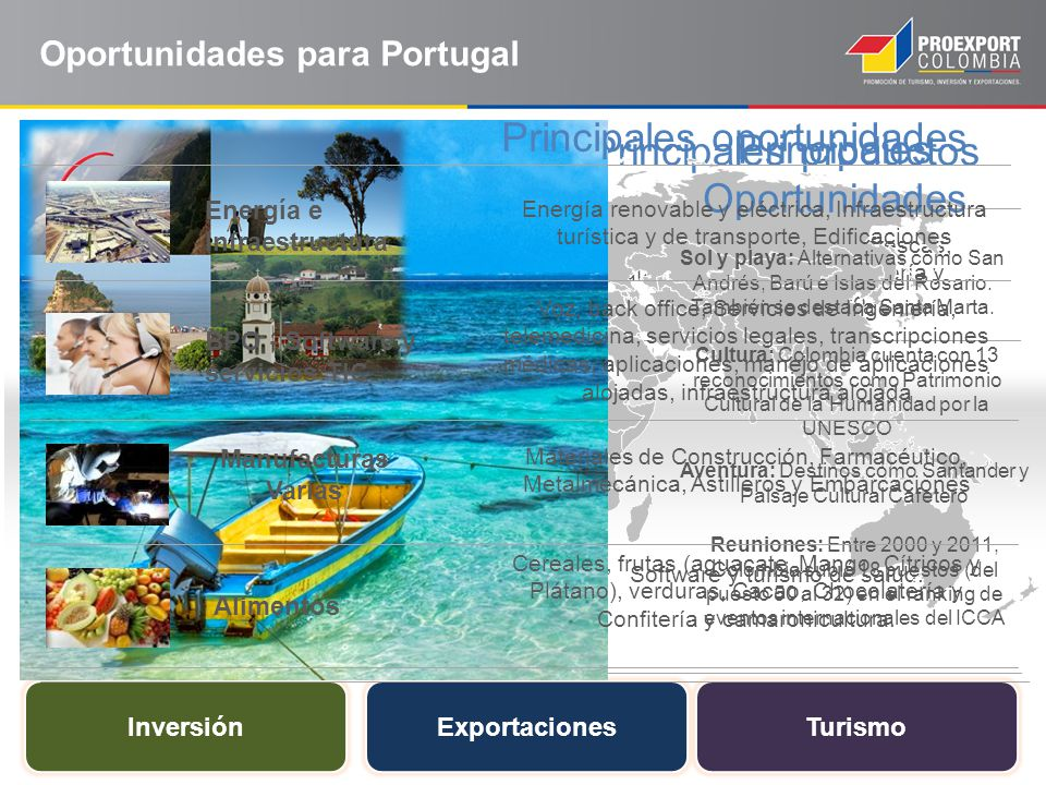 InversiónExportacionesTurismo Oportunidades para Portugal Autopartes, plástico en formas primarias Banano (orgánico), flores frescas, frutas, productos de panadería y molinería,Tabaco Servicios Manufacturas Agroindustria Principales productos Software y turismo de salud.