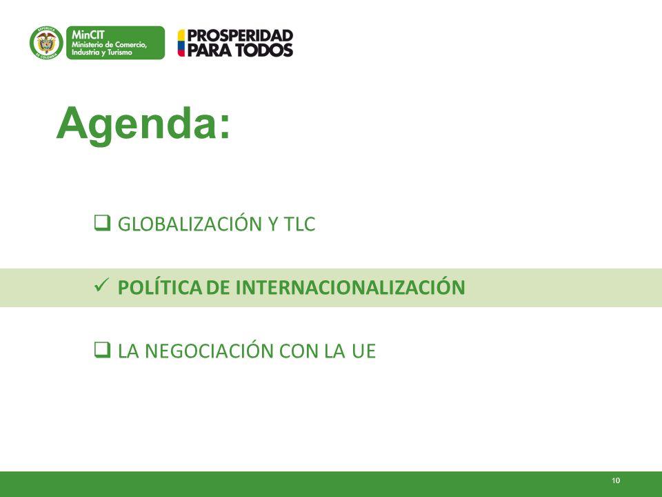 10 Agenda: GLOBALIZACIÓN Y TLC POLÍTICA DE INTERNACIONALIZACIÓN LA NEGOCIACIÓN CON LA UE