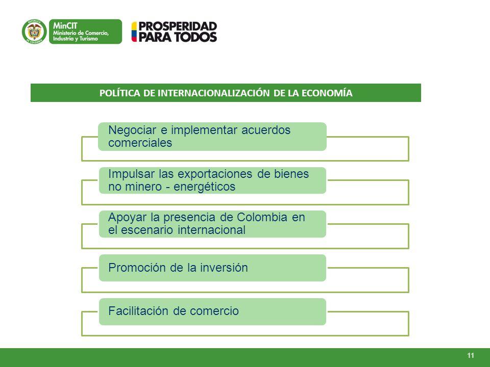 POLÍTICA DE INTERNACIONALIZACIÓN DE LA ECONOMÍA 11 Negociar e implementar acuerdos comerciales Impulsar las exportaciones de bienes no minero - energé