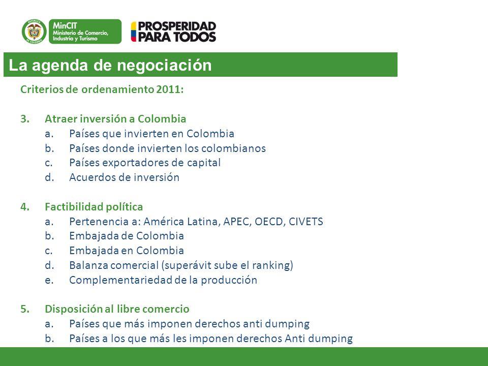 La agenda de negociación Criterios de ordenamiento 2011: 3.Atraer inversión a Colombia a.Países que invierten en Colombia b.Países donde invierten los
