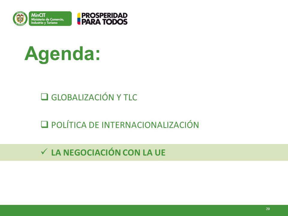 20 Agenda: GLOBALIZACIÓN Y TLC POLÍTICA DE INTERNACIONALIZACIÓN LA NEGOCIACIÓN CON LA UE