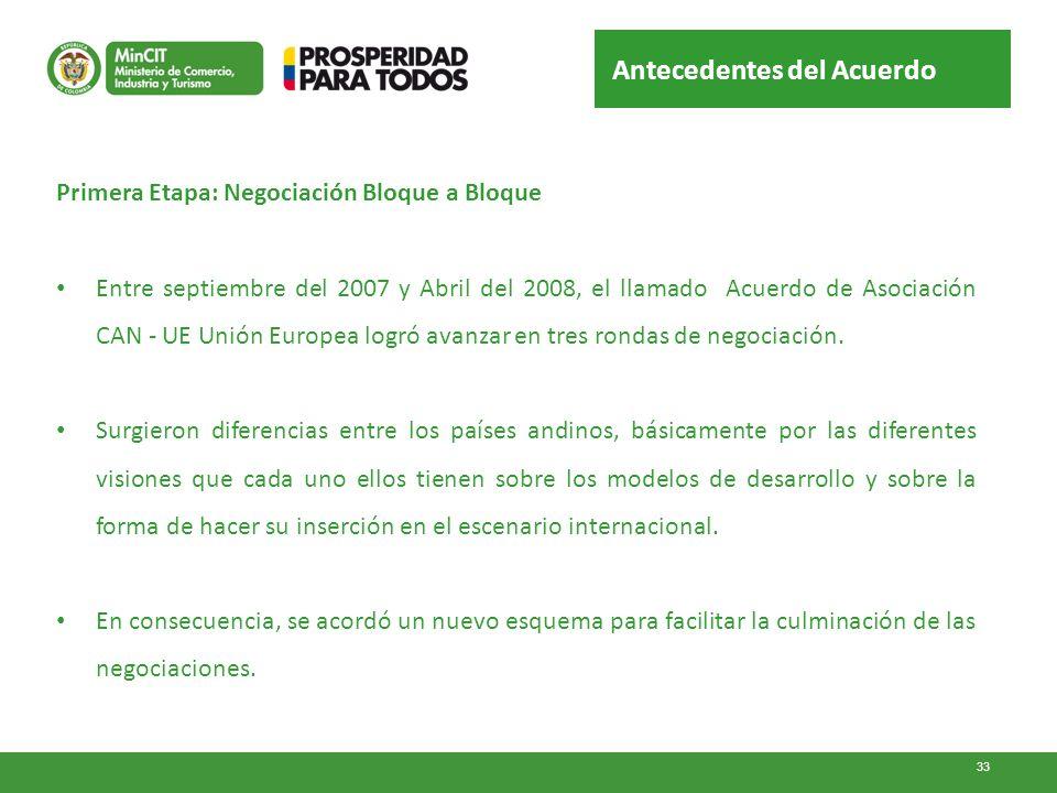 Antecedentes del Acuerdo Primera Etapa: Negociación Bloque a Bloque Entre septiembre del 2007 y Abril del 2008, el llamado Acuerdo de Asociación CAN -