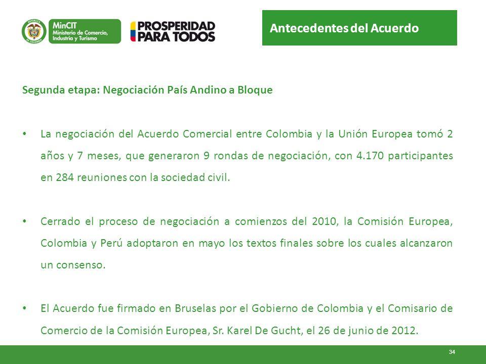 Antecedentes del Acuerdo Segunda etapa: Negociación País Andino a Bloque La negociación del Acuerdo Comercial entre Colombia y la Unión Europea tomó 2