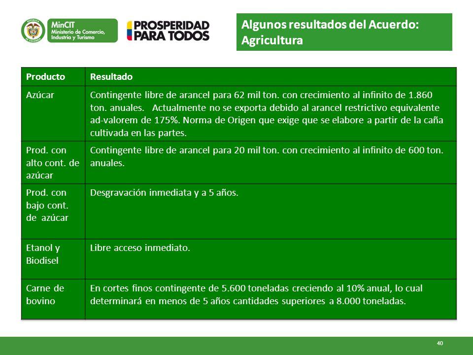 Algunos resultados del Acuerdo: Agricultura 40
