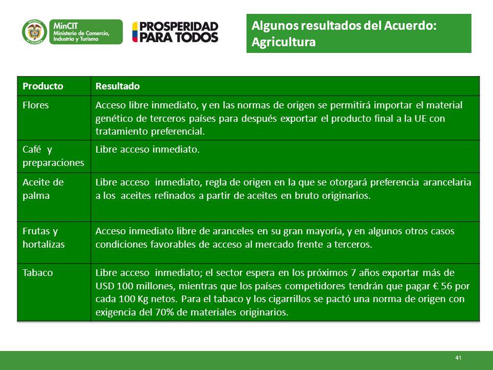 Algunos resultados del Acuerdo: Agricultura 41