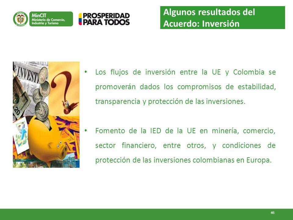 Los flujos de inversión entre la UE y Colombia se promoverán dados los compromisos de estabilidad, transparencia y protección de las inversiones. Fome