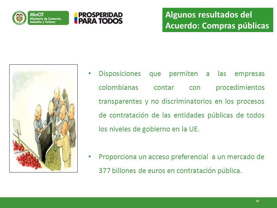 Disposiciones que permiten a las empresas colombianas contar con procedimientos transparentes y no discriminatorios en los procesos de contratación de