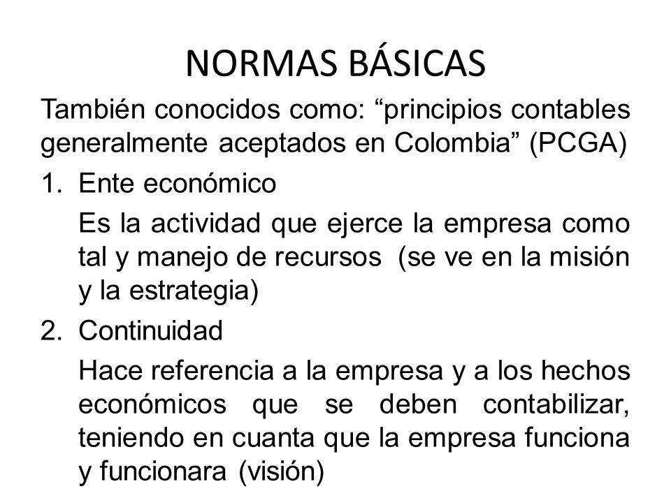 NORMAS BÁSICAS También conocidos como: principios contables generalmente aceptados en Colombia (PCGA) 1.Ente económico Es la actividad que ejerce la e