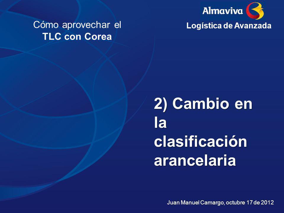Cómo aprovechar el TLC con Corea Juan Manuel Camargo, octubre 17 de 2012 2) Cambio en la clasificación arancelaria Logística de Avanzada