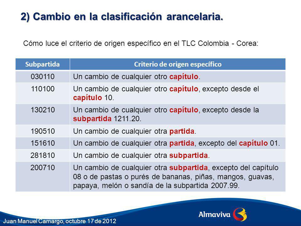 2) Cambio en la clasificación arancelaria. SubpartidaCriterio de origen específico 030110Un cambio de cualquier otro capítulo. 110100Un cambio de cual