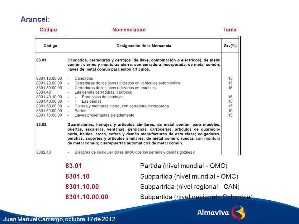 Arancel: 83.01Partida (nivel mundial - OMC) 8301.10Subpartida (nivel mundial - OMC) 8301.10.00Subpartrida (nivel regional - CAN) 8301.10.00.00Subparti