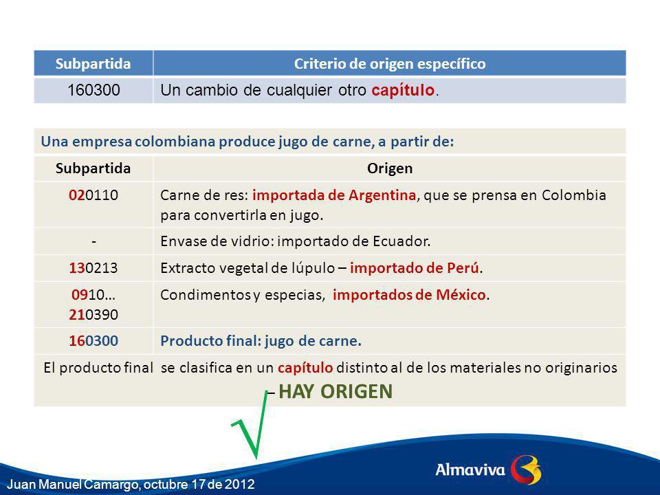 SubpartidaCriterio de origen específico 160300Un cambio de cualquier otro capítulo. Una empresa colombiana produce jugo de carne, a partir de: Subpart