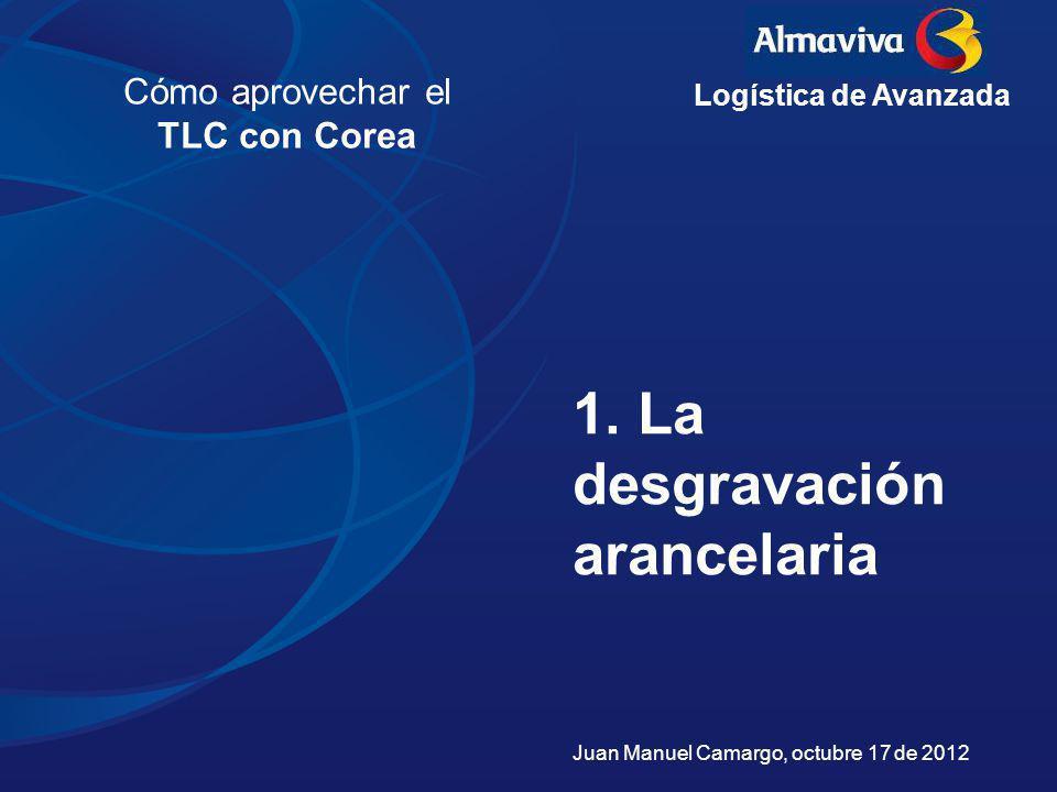 Juan Manuel Camargo, octubre 17 de 2012 1. La desgravación arancelaria Cómo aprovechar el TLC con Corea Logística de Avanzada