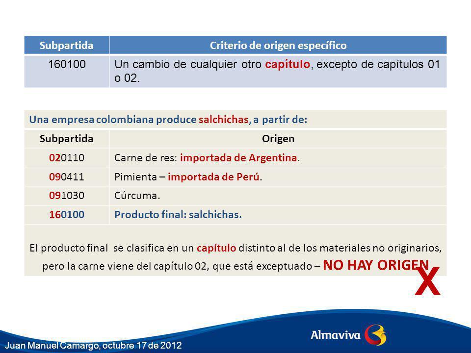 SubpartidaCriterio de origen específico 160100Un cambio de cualquier otro capítulo, excepto de capítulos 01 o 02. Una empresa colombiana produce salch