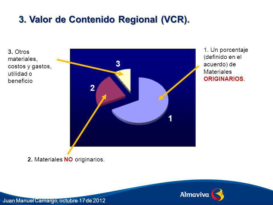 3. Valor de Contenido Regional (VCR). 2. Materiales NO originarios. 3. Otros materiales, costos y gastos, utilidad o beneficio 1. Un porcentaje (defin