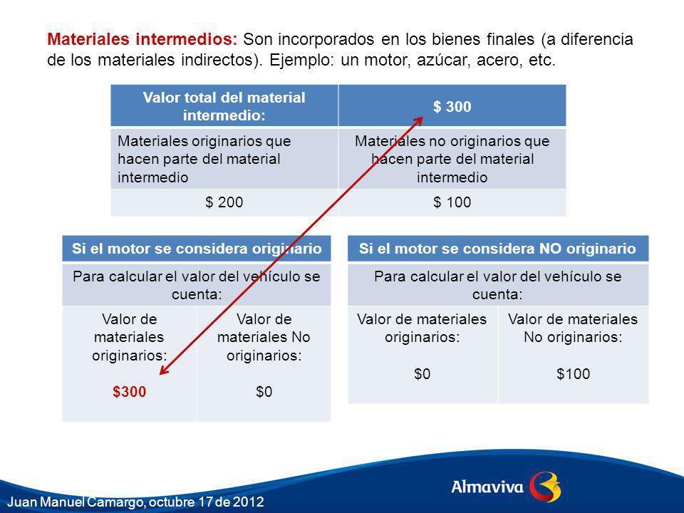 Materiales intermedios: Son incorporados en los bienes finales (a diferencia de los materiales indirectos).