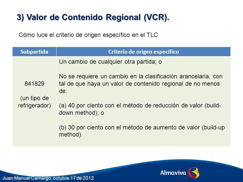3) Valor de Contenido Regional (VCR). SubpartidaCriterio de origen específico 841829 (un tipo de refrigerador) Un cambio de cualquier otra partida; o