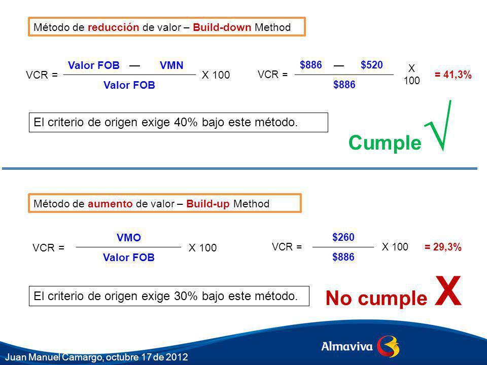 VCR = $886 $520 X 100 = 41,3% $886 VCR = $260 X 100= 29,3% $886 Método de reducción de valor – Build-down Method Método de aumento de valor – Build-up Method VCR = Valor FOB VMN X 100 Valor FOB VCR = VMO X 100 Valor FOB Cumple El criterio de origen exige 40% bajo este método.