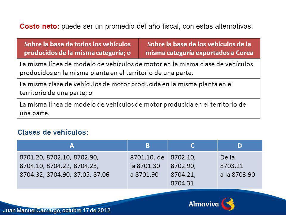 Costo neto: puede ser un promedio del año fiscal, con estas alternativas: Sobre la base de todos los vehículos producidos de la misma categoría; o Sob