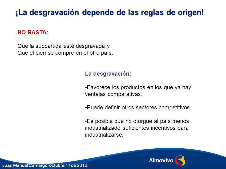 ¡La desgravación depende de las reglas de origen! La desgravación: Favorece los productos en los que ya hay ventajas comparativas. Puede definir otros