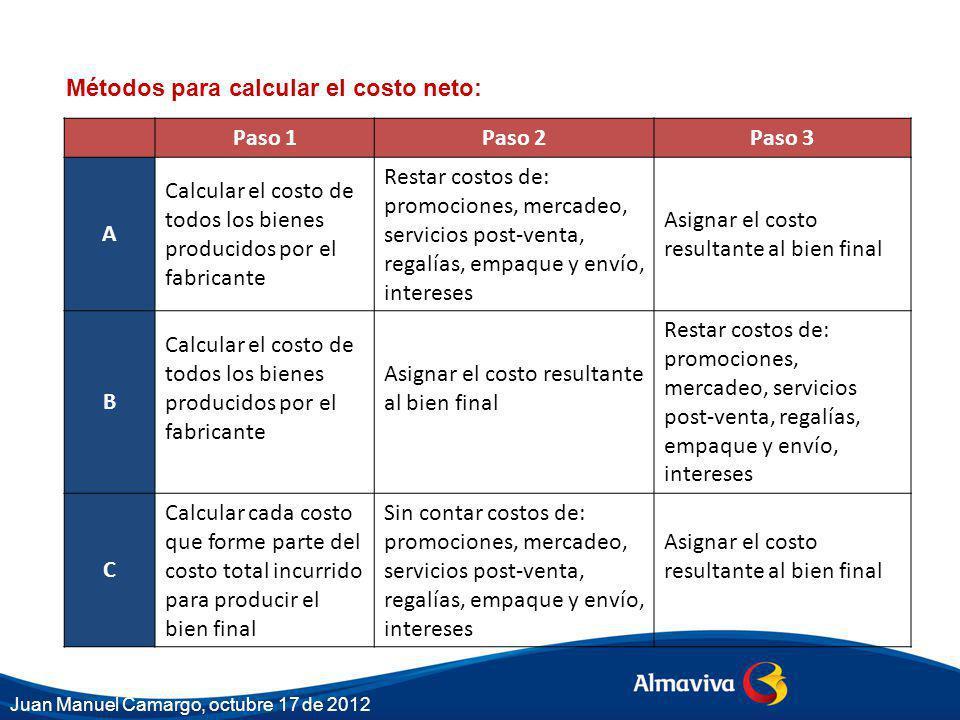 Métodos para calcular el costo neto: Paso 1Paso 2Paso 3 A Calcular el costo de todos los bienes producidos por el fabricante Restar costos de: promoci