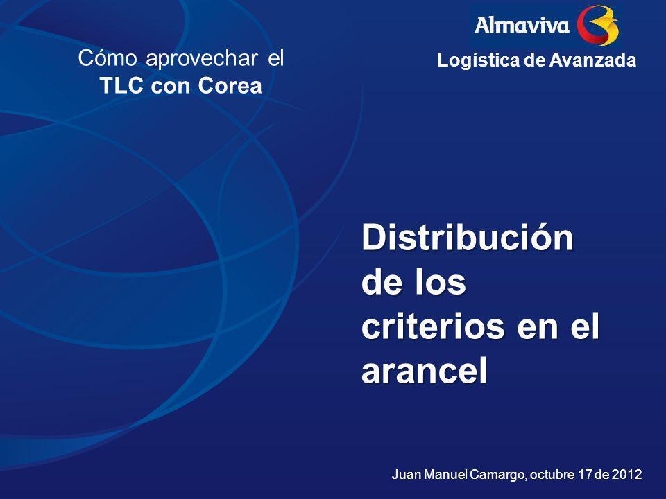 Cómo aprovechar el TLC con Corea Juan Manuel Camargo, octubre 17 de 2012 Distribución de los criterios en el arancel Logística de Avanzada