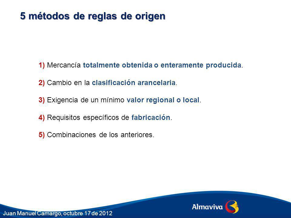 5 métodos de reglas de origen 1) Mercancía totalmente obtenida o enteramente producida. 2) Cambio en la clasificación arancelaria. 3) Exigencia de un