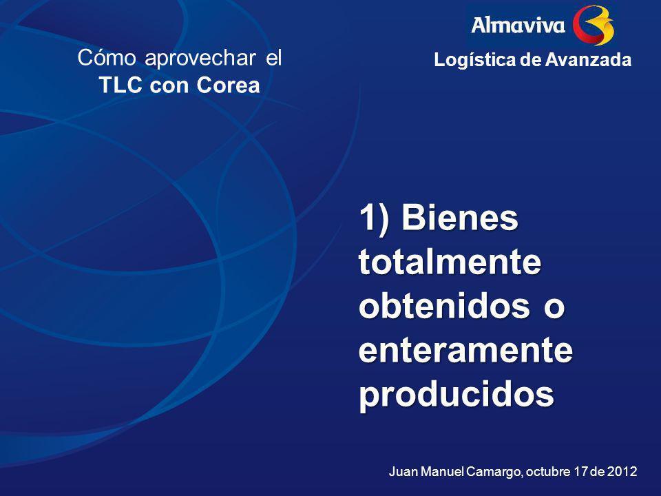 3.Valor de Contenido Regional (VCR). 2. Materiales NO originarios.