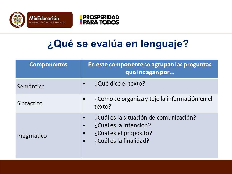 ComponentesEn este componente se agrupan las preguntas que indagan por… Semántico ¿Qué dice el texto? Sintáctico ¿Cómo se organiza y teje la informaci