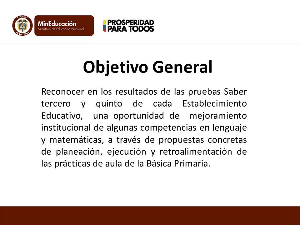 Objetivo General Reconocer en los resultados de las pruebas Saber tercero y quinto de cada Establecimiento Educativo, una oportunidad de mejoramiento