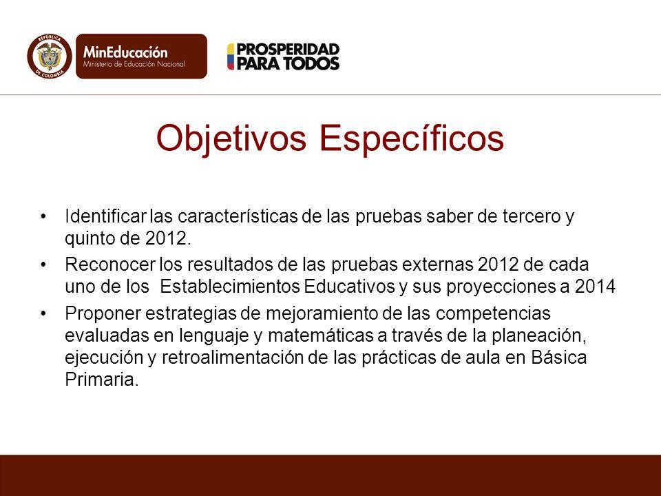 Objetivos Específicos Identificar las características de las pruebas saber de tercero y quinto de 2012. Reconocer los resultados de las pruebas extern