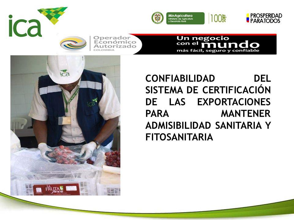 PROSPERIDAD PARA TODOS MinAgricultura Ministerio de Agricultura y Desarrollo Rural CONFIABILIDAD DEL SISTEMA DE CERTIFICACIÓN DE LAS EXPORTACIONES PARA MANTENER ADMISIBILIDAD SANITARIA Y FITOSANITARIA