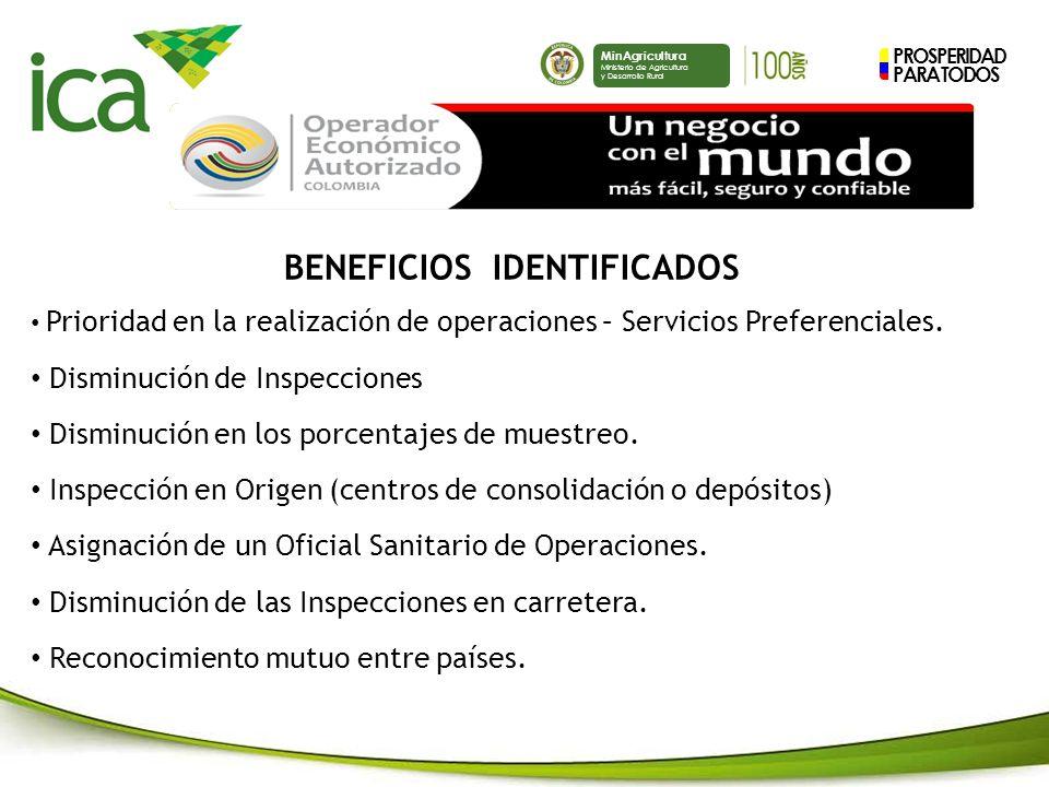 PROSPERIDAD PARA TODOS MinAgricultura Ministerio de Agricultura y Desarrollo Rural BENEFICIOS IDENTIFICADOS Prioridad en la realización de operaciones – Servicios Preferenciales.