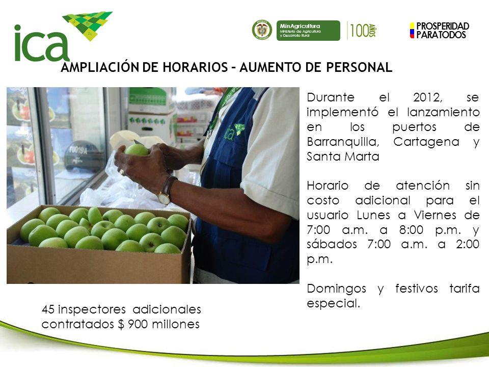 PROSPERIDAD PARA TODOS MinAgricultura Ministerio de Agricultura y Desarrollo Rural AMPLIACIÓN DE HORARIOS – AUMENTO DE PERSONAL Durante el 2012, se implementó el lanzamiento en los puertos de Barranquilla, Cartagena y Santa Marta Horario de atención sin costo adicional para el usuario Lunes a Viernes de 7:00 a.m.