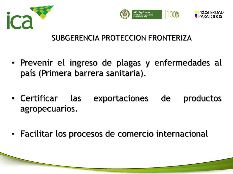 PROSPERIDAD PARA TODOS MinAgricultura Ministerio de Agricultura y Desarrollo Rural CONTROL SANITARIO EN AEROPUERTOS, PUERTOS Y PASOS FRONTERIZOS