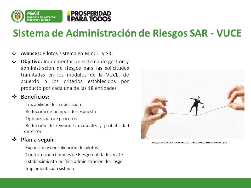 Sistema de Administración de Riesgos SAR - VUCE Avances: Pilotos sistema en MinCIT y SIC Objetivo: Implementar un sistema de gestión y administración