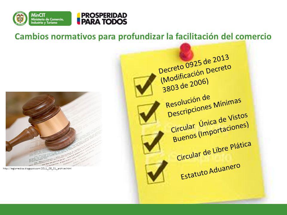 http://legismedios.blogspot.com/2011_08_01_archive.html Decreto 0925 de 2013 (Modificación Decreto 3803 de 2006) Resolución de Descripciones Mínimas C