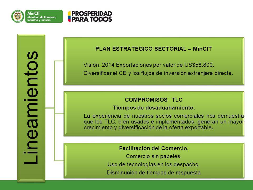Lineamientos PLAN ESTRÁTEGICO SECTORIAL – MinCIT Visión. 2014 Exportaciones por valor de US$58.800. Diversificar el CE y los flujos de inversión extra